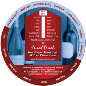 Руководство по сочетанию вина и еды WW1